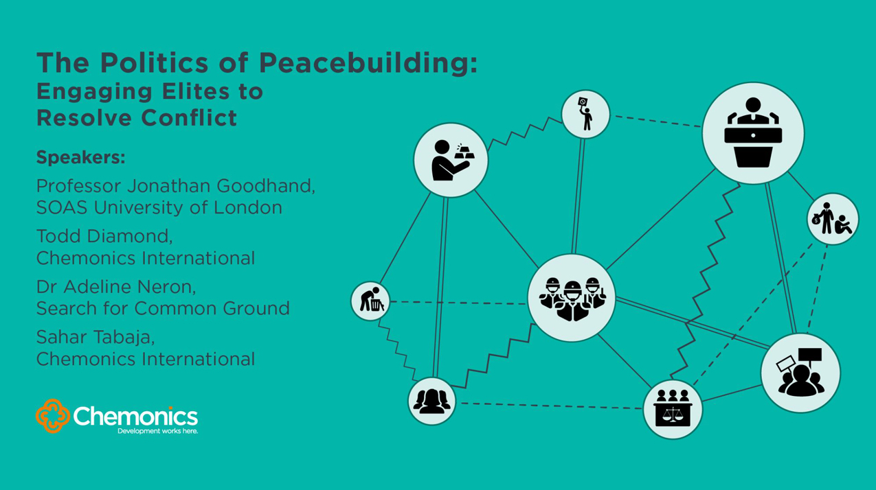 Politics of Peacebuilding Webinar Thumbnail